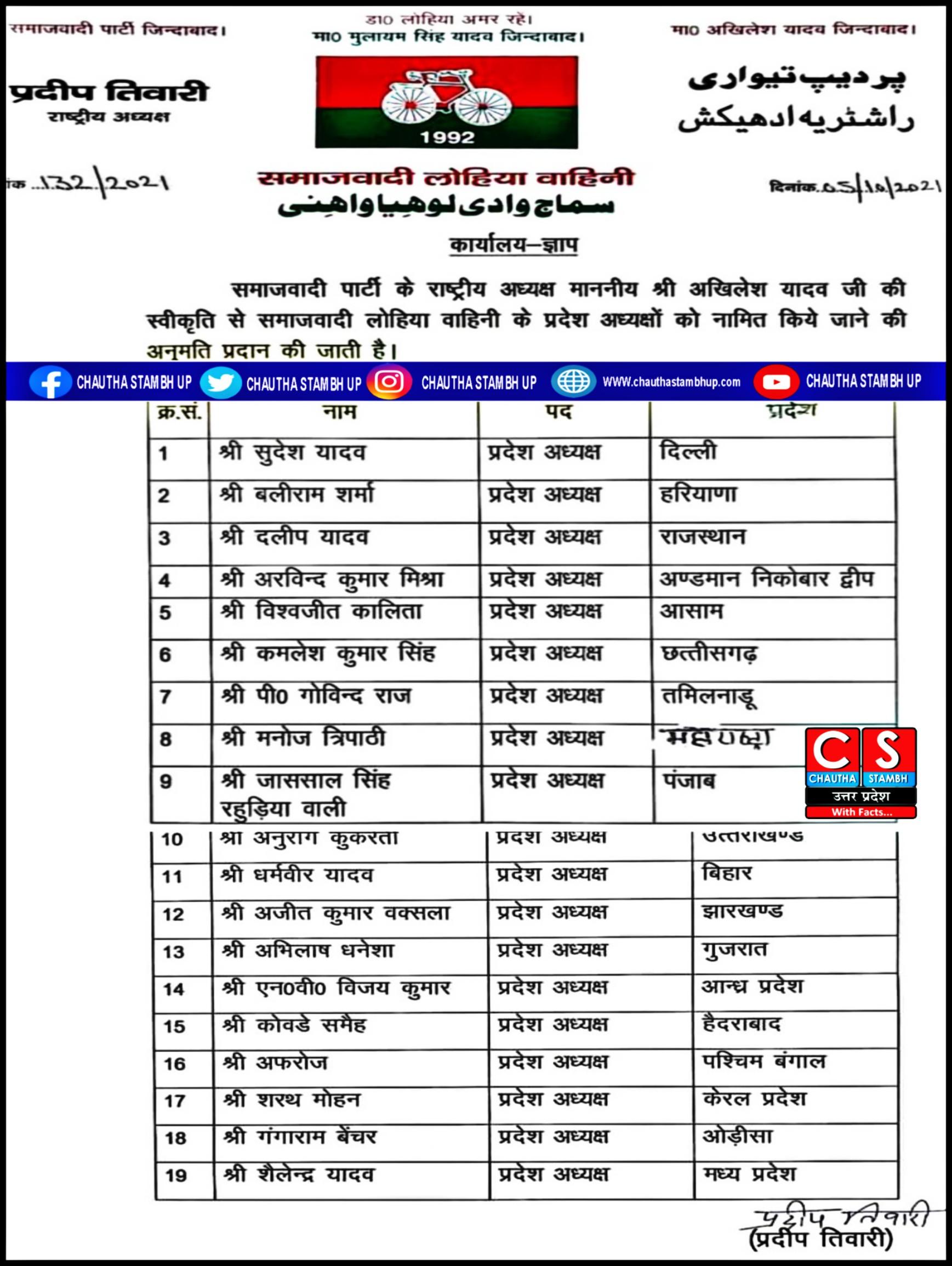 Samajwadi Lohia Vahini news